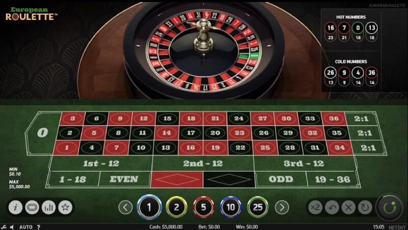 empire777 casino roulette wheel