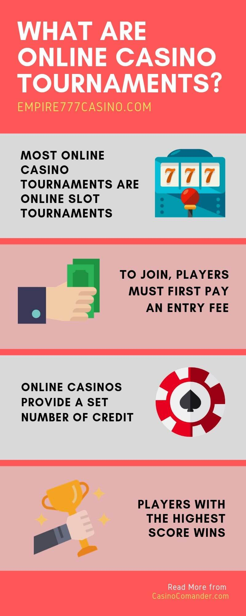 what are online casino tournaments infographic